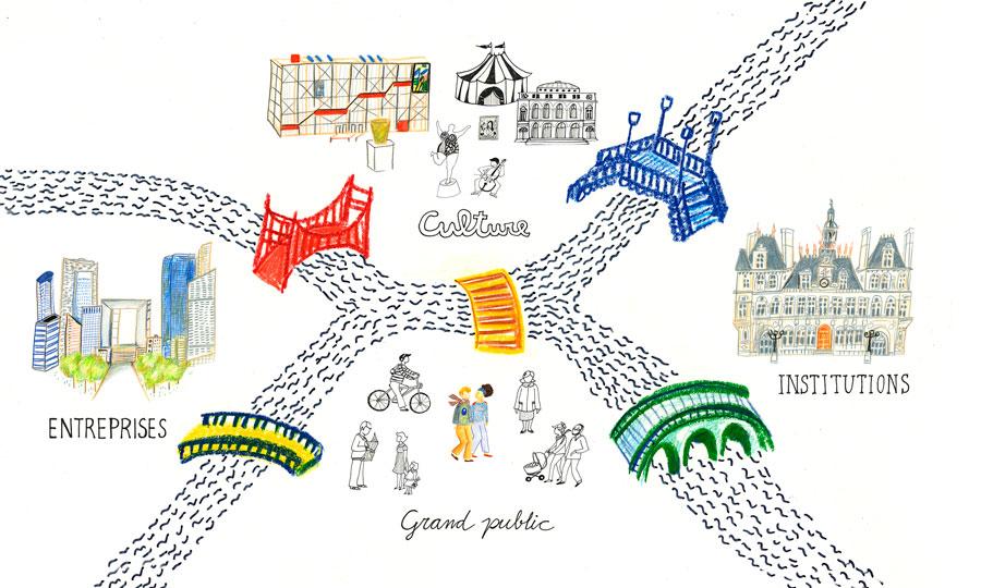 Illustration pour le site les filles sur le pont