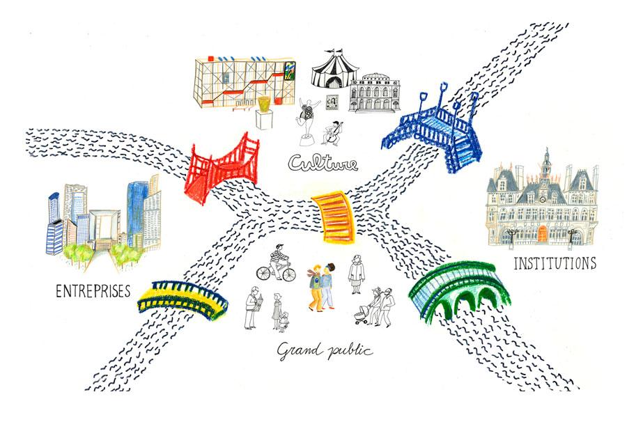 Ilustração Paris les filles sur le pont